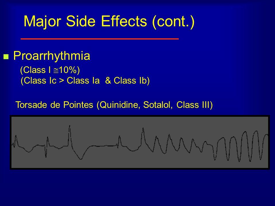 Major Side Effects (cont.) Proarrhythmia (Class I 10%) (Class Ic > Class Ia & Class Ib) Torsade de Pointes (Quinidine, Sotalol, Class III)