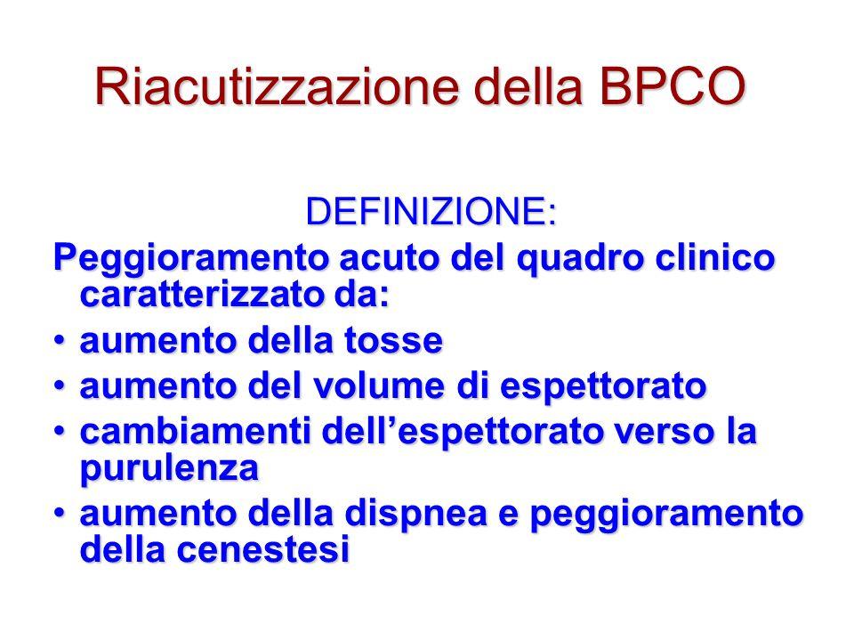 Riacutizzazione della BPCO DEFINIZIONE: Peggioramento acuto del quadro clinico caratterizzato da: aumento della tosseaumento della tosse aumento del v