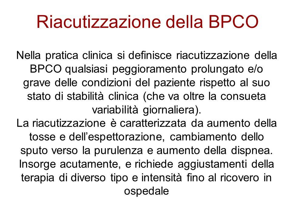 Nella pratica clinica si definisce riacutizzazione della BPCO qualsiasi peggioramento prolungato e/o grave delle condizioni del paziente rispetto al s