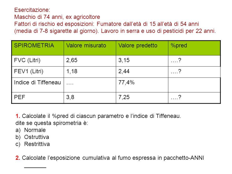 Esercitazione: Maschio di 74 anni, ex agricoltore Fattori di rischio ed esposizioni: Fumatore dalletà di 15 alletà di 54 anni (media di 7-8 sigarette