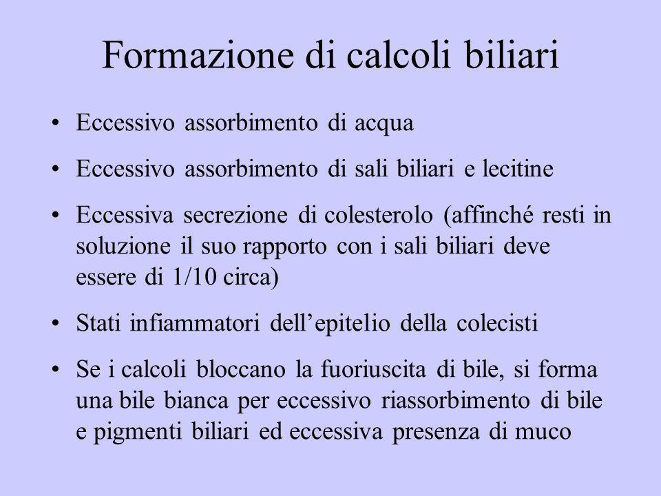 Formazione di calcoli biliari Eccessivo assorbimento di acqua Eccessivo assorbimento di sali biliari e lecitine Eccessiva secrezione di colesterolo (a