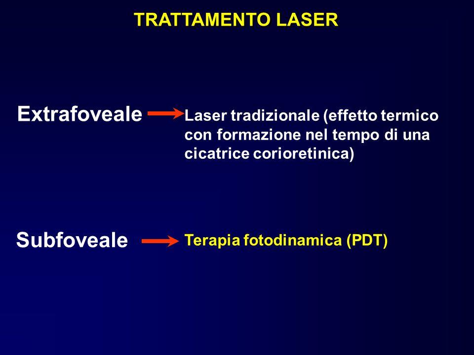Extrafoveale Subfoveale Laser tradizionale (effetto termico con formazione nel tempo di una cicatrice corioretinica) Terapia fotodinamica (PDT) TRATTA
