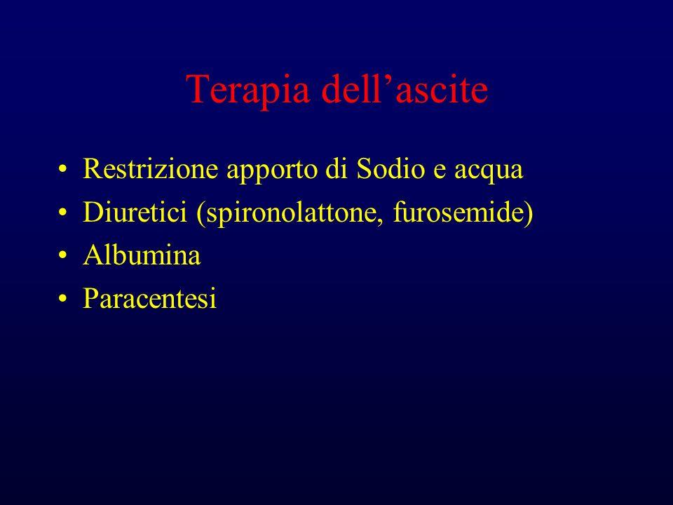 Terapia dellascite Restrizione apporto di Sodio e acqua Diuretici (spironolattone, furosemide) Albumina Paracentesi