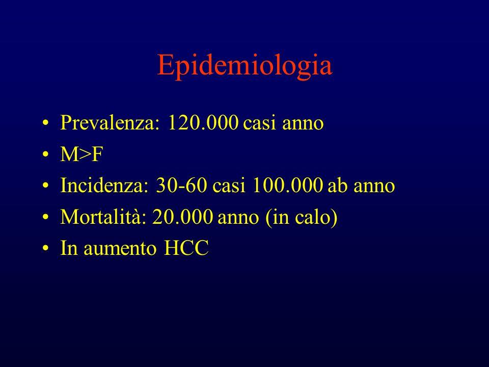 Epidemiologia Prevalenza: 120.000 casi anno M>F Incidenza: 30-60 casi 100.000 ab anno Mortalità: 20.000 anno (in calo) In aumento HCC