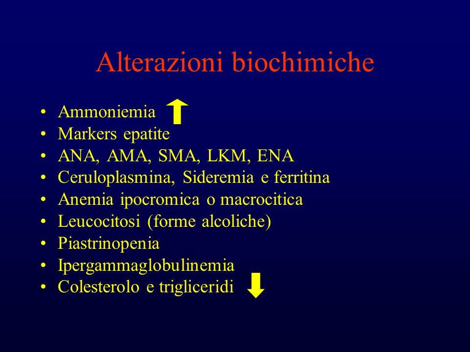 Alterazioni biochimiche Ammoniemia Markers epatite ANA, AMA, SMA, LKM, ENA Ceruloplasmina, Sideremia e ferritina Anemia ipocromica o macrocitica Leucocitosi (forme alcoliche) Piastrinopenia Ipergammaglobulinemia Colesterolo e trigliceridi