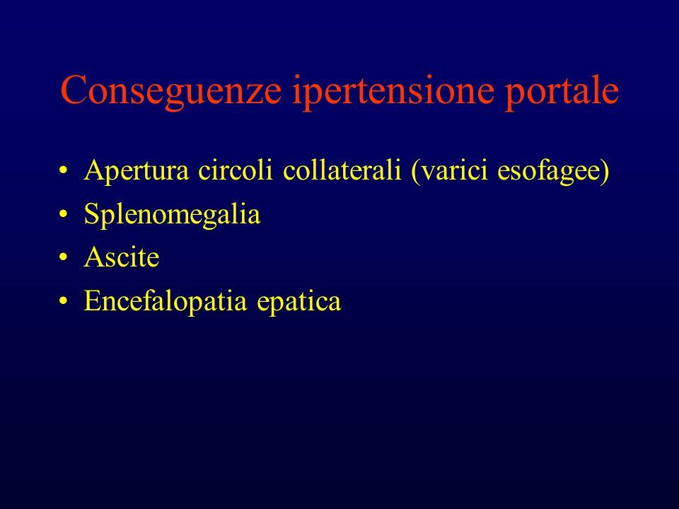 Conseguenze ipertensione portale Apertura circoli collaterali (varici esofagee) Splenomegalia Ascite Encefalopatia epatica