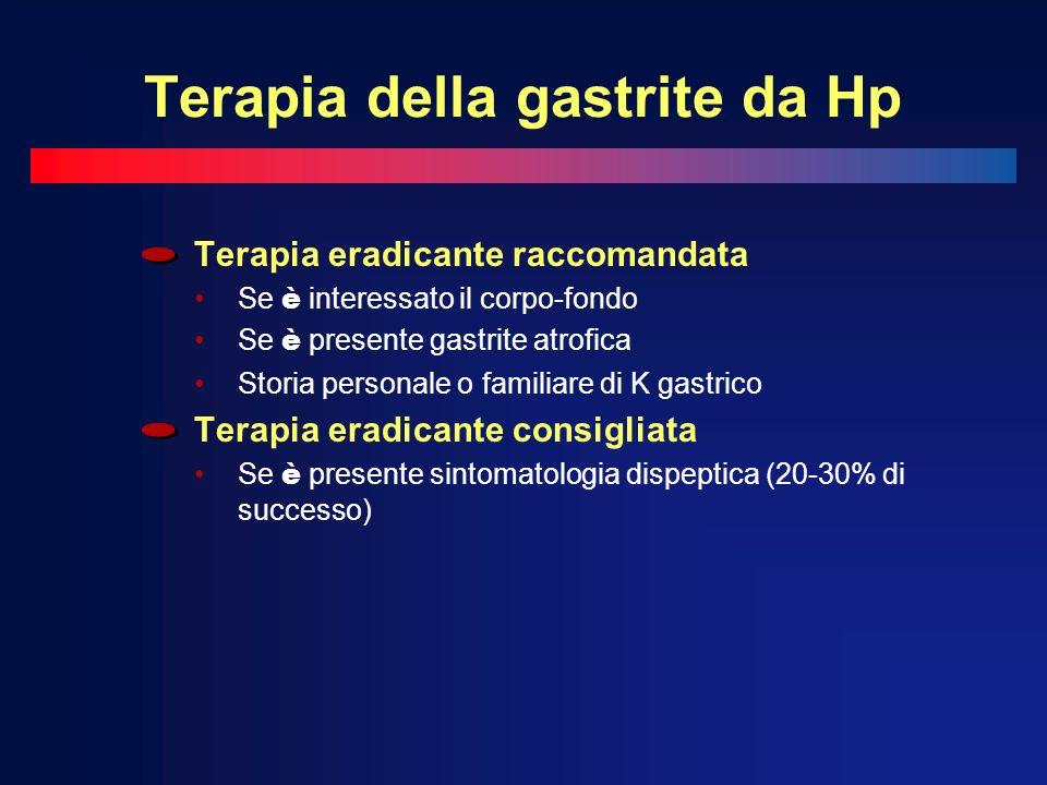 Terapia della gastrite da Hp Terapia eradicante raccomandata Se è interessato il corpo-fondo Se è presente gastrite atrofica Storia personale o famili