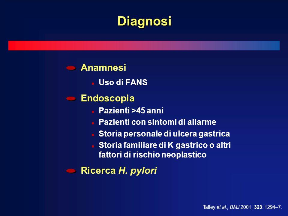 Anamnesi l Uso di FANS Endoscopia l Pazienti >45 anni l Pazienti con sintomi di allarme l Storia personale di ulcera gastrica l Storia familiare di K