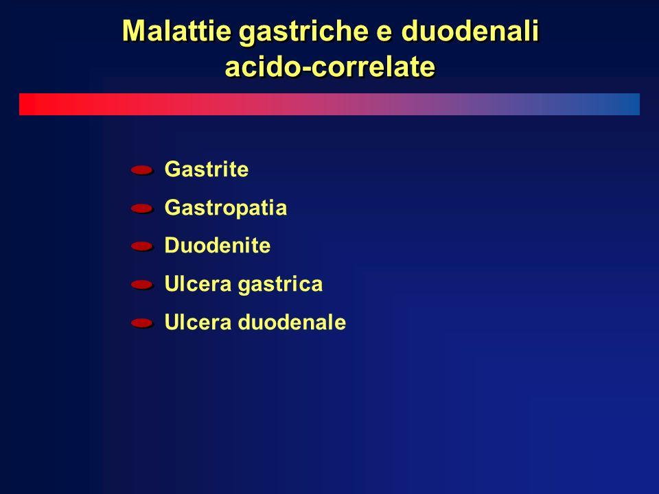 Gastrite Gastropatia Duodenite Ulcera gastrica Ulcera duodenale Malattie gastriche e duodenali acido-correlate