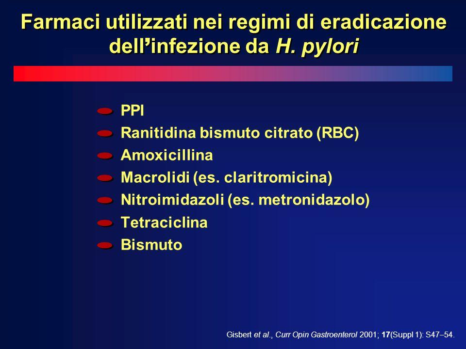 PPI Ranitidina bismuto citrato (RBC) Amoxicillina Macrolidi (es. claritromicina) Nitroimidazoli (es. metronidazolo) Tetraciclina Bismuto Gisbert et al