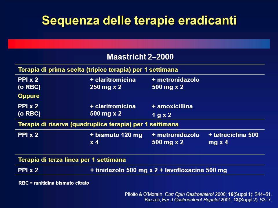 PPI x 2 + tinidazolo 500 mg x 2 + levofloxacina 500 mg + tetraciclina 500 mg x 4 + amoxicillina 1 g x 2 + claritromicina 500 mg x 2 PPI x 2 (o RBC) +
