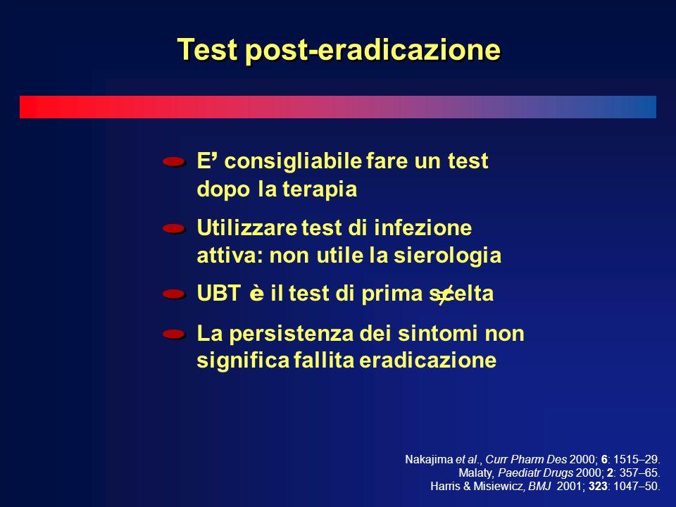 E consigliabile fare un test dopo la terapia Utilizzare test di infezione attiva: non utile la sierologia UBT è il test di prima scelta La persistenza