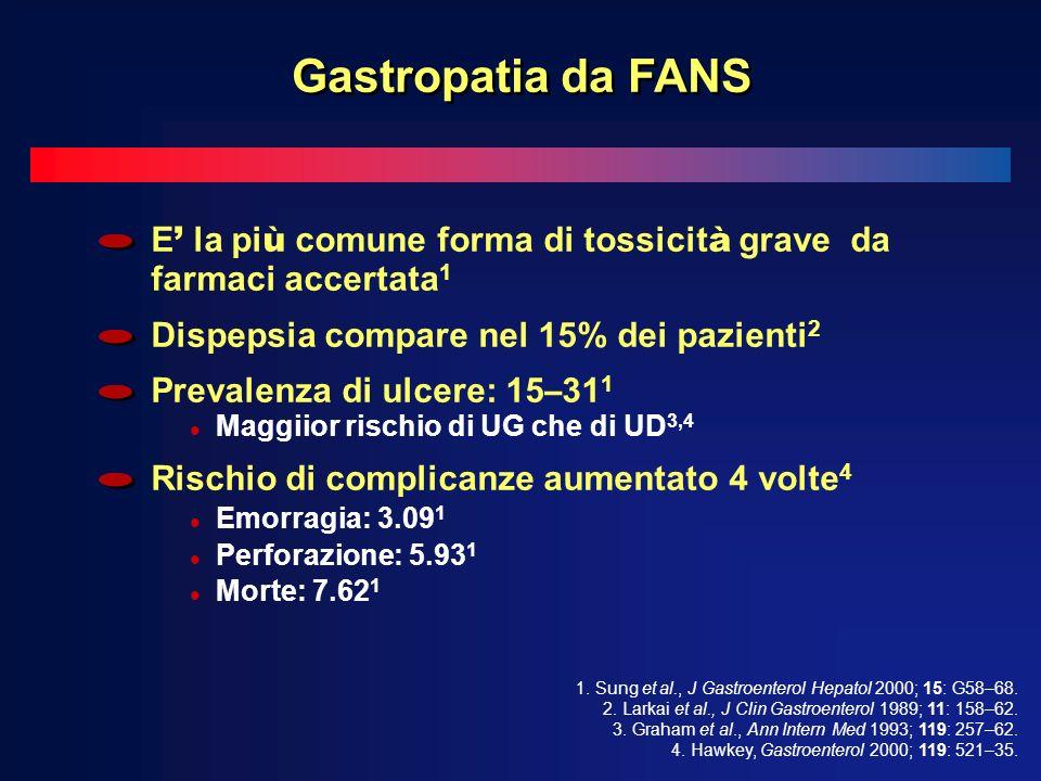 1. Sung et al., J Gastroenterol Hepatol 2000; 15: G58–68. 2. Larkai et al., J Clin Gastroenterol 1989; 11: 158–62. 3. Graham et al., Ann Intern Med 19