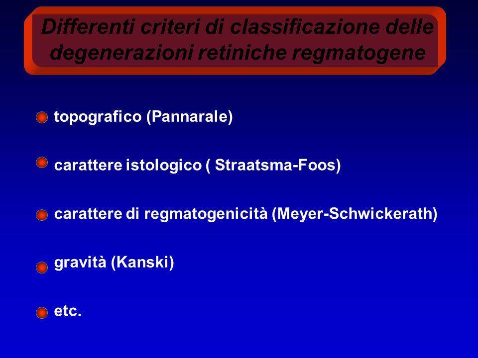 Differenti criteri di classificazione delle degenerazioni retiniche regmatogene topografico (Pannarale) carattere istologico ( Straatsma-Foos) carattere di regmatogenicità (Meyer-Schwickerath) gravità (Kanski) etc.