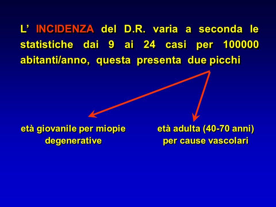 RAZIONALE TRATTAMENTO PARACHIRURGICO DISTRUZIONE AREE ISCHEMICHE ( FATTORI DI CRESCITA) AUMENTO EFFETTO POMPA E.P.