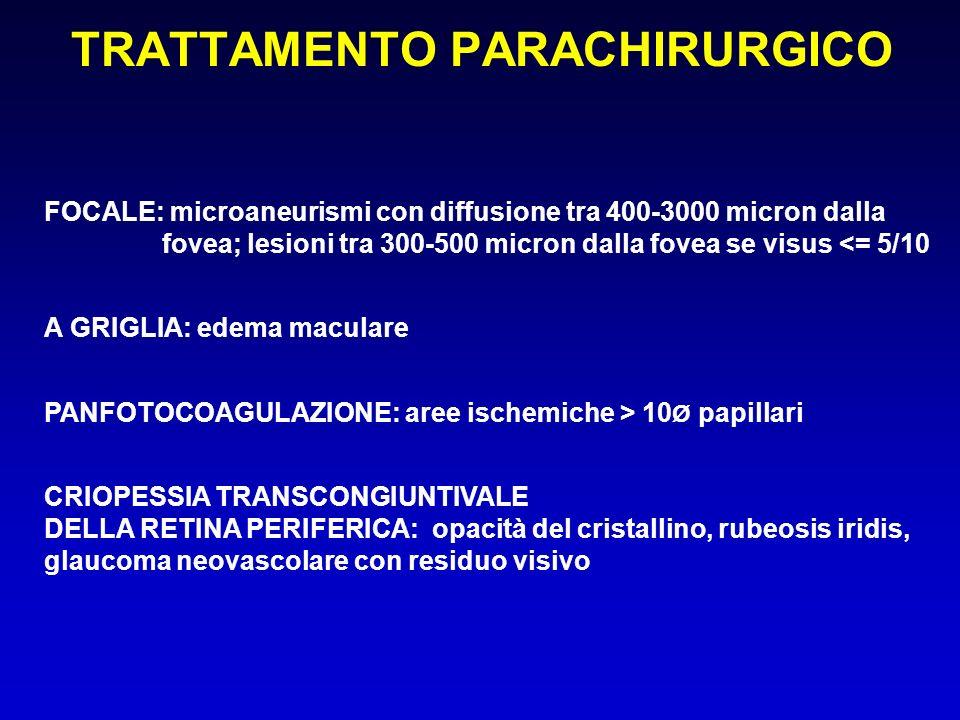 TRATTAMENTO PARACHIRURGICO FOCALE: microaneurismi con diffusione tra 400-3000 micron dalla fovea; lesioni tra 300-500 micron dalla fovea se visus <= 5/10 A GRIGLIA: edema maculare PANFOTOCOAGULAZIONE: aree ischemiche > 10 Ø papillari CRIOPESSIA TRANSCONGIUNTIVALE DELLA RETINA PERIFERICA: opacità del cristallino, rubeosis iridis, glaucoma neovascolare con residuo visivo