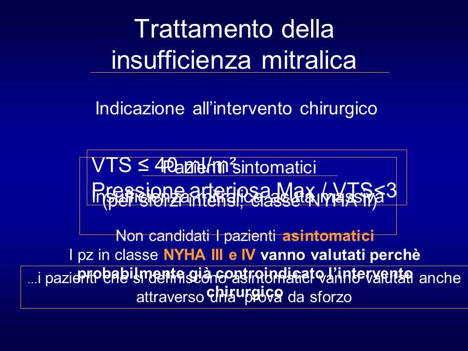 Trattamento della insufficienza mitralica Indicazione allintervento chirurgico Pazienti sintomatici (per sforzi intensi, classe NYHA II)... i pazienti