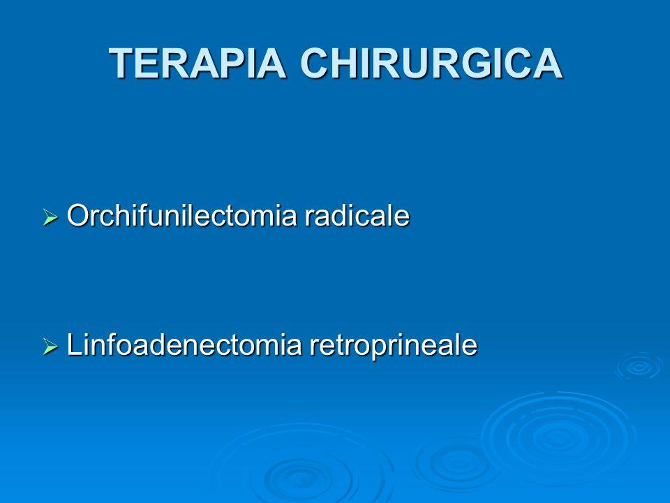TERAPIA CHIRURGICA Orchifunilectomia radicale Orchifunilectomia radicale Linfoadenectomia retroprineale Linfoadenectomia retroprineale