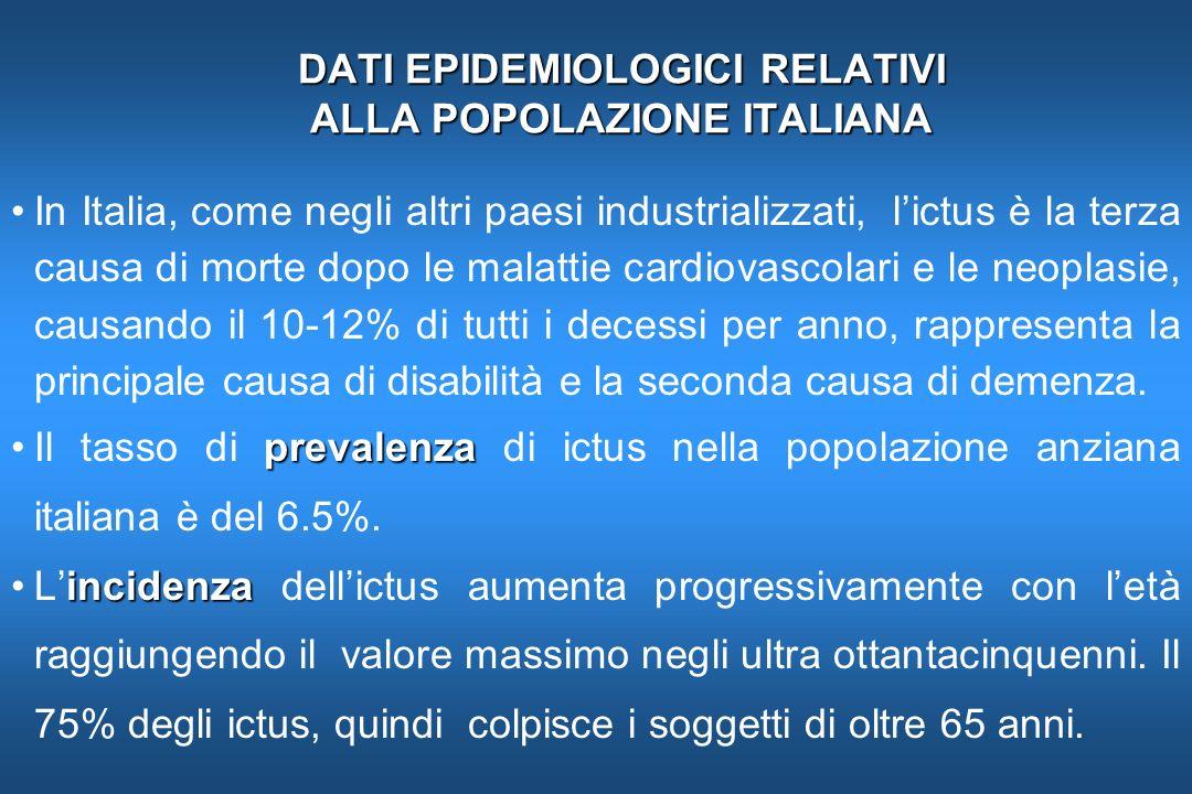 DATI EPIDEMIOLOGICI RELATIVI ALLA POPOLAZIONE ITALIANA In Italia, come negli altri paesi industrializzati, lictus è la terza causa di morte dopo le ma