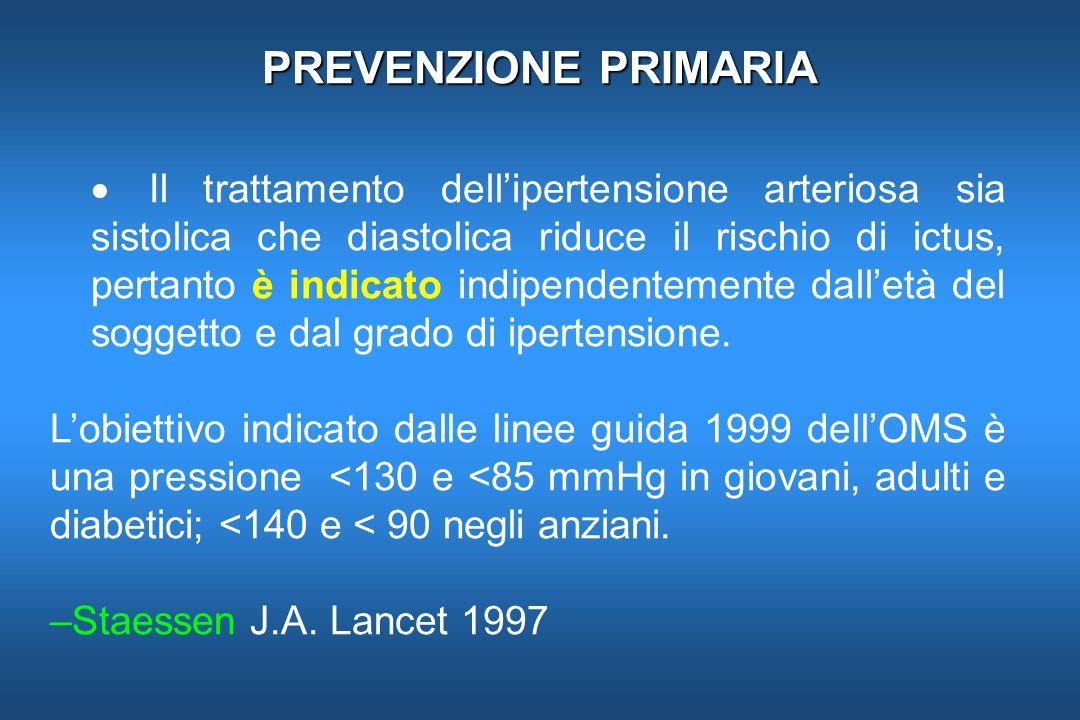PREVENZIONE PRIMARIA Il trattamento dellipertensione arteriosa sia sistolica che diastolica riduce il rischio di ictus, pertanto è indicato indipenden