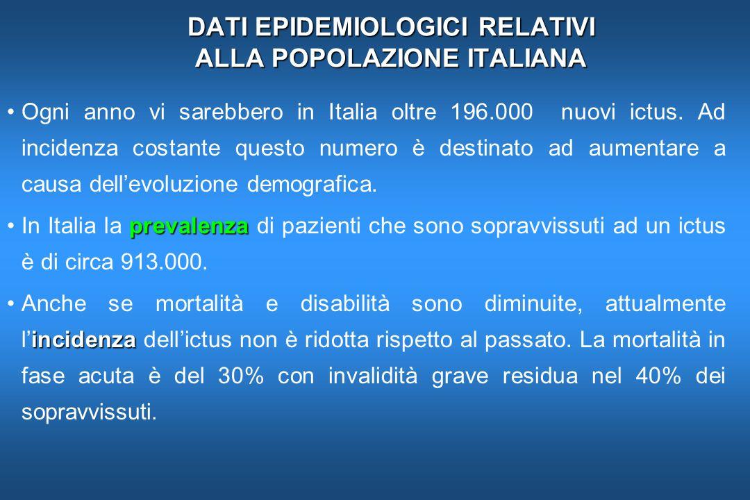 DATI EPIDEMIOLOGICI RELATIVI ALLA POPOLAZIONE ITALIANA Ogni anno vi sarebbero in Italia oltre 196.000 nuovi ictus. Ad incidenza costante questo numero