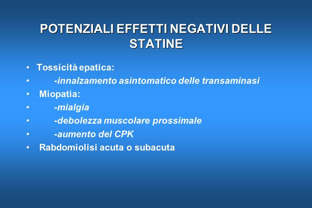 POTENZIALI EFFETTI NEGATIVI DELLE STATINE Tossicità epatica: -innalzamento asintomatico delle transaminasi Miopatia: -mialgia -debolezza muscolare pro