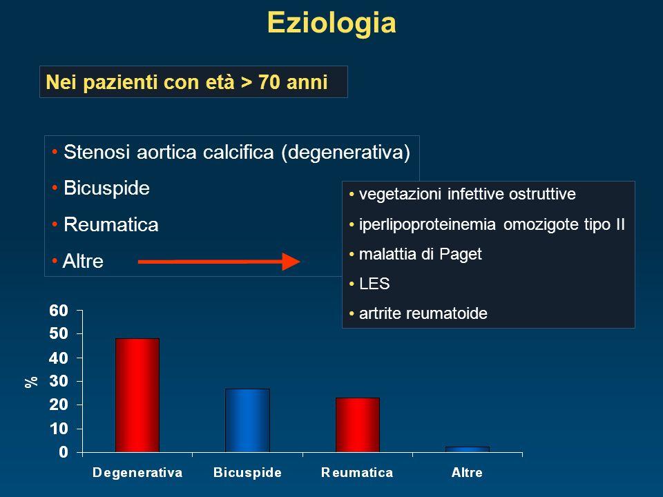 Stenosi aortica calcifica (degenerativa) Bicuspide Reumatica Altre Eziologia Nei pazienti con età > 70 anni vegetazioni infettive ostruttive iperlipop