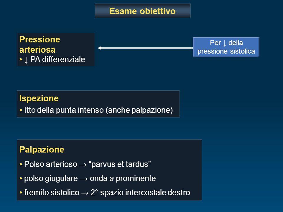 Esame obiettivo Palpazione Polso arterioso parvus et tardus polso giugulare onda a prominente fremito sistolico 2° spazio intercostale destro Ispezion