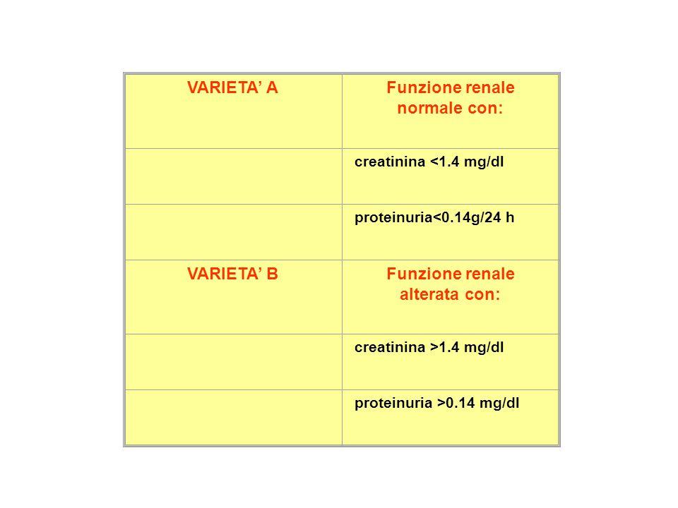 VARIETA AFunzione renale normale con: creatinina <1.4 mg/dl proteinuria<0.14g/24 h VARIETA BFunzione renale alterata con: creatinina >1.4 mg/dl protei