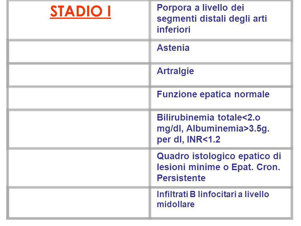 STADIO I Porpora a livello dei segmenti distali degli arti inferiori Astenia Artralgie Funzione epatica normale Bilirubinemia totale 3.5g. per dl, INR