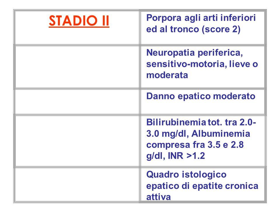 STADIO II Porpora agli arti inferiori ed al tronco (score 2) Neuropatia periferica, sensitivo-motoria, lieve o moderata Danno epatico moderato Bilirub