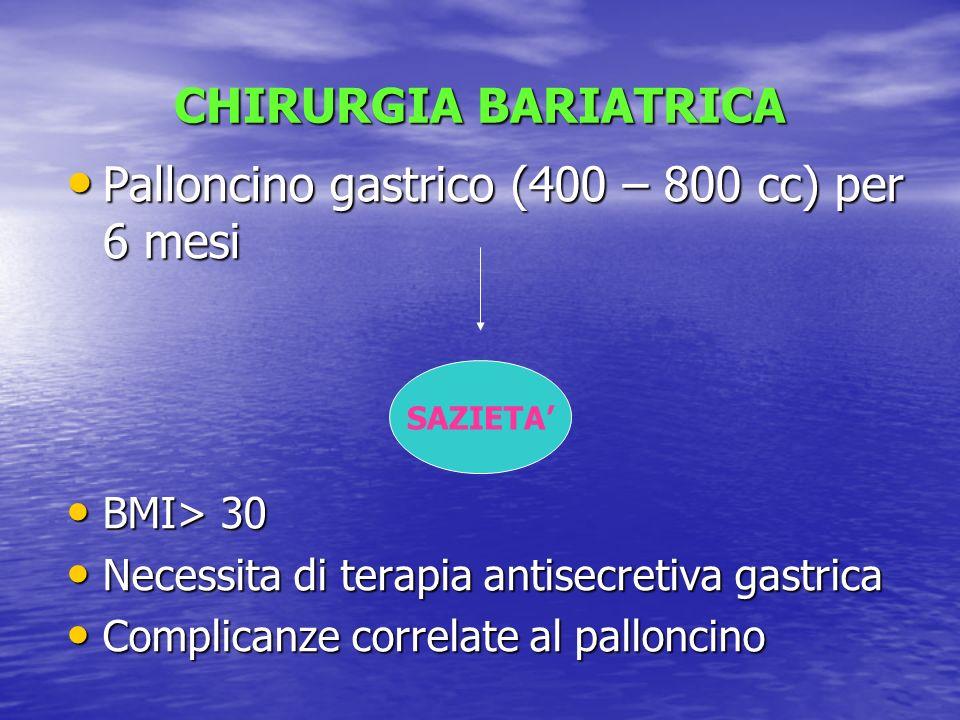 CHIRURGIA BARIATRICA Palloncino gastrico (400 – 800 cc) per 6 mesi Palloncino gastrico (400 – 800 cc) per 6 mesi BMI> 30 BMI> 30 Necessita di terapia