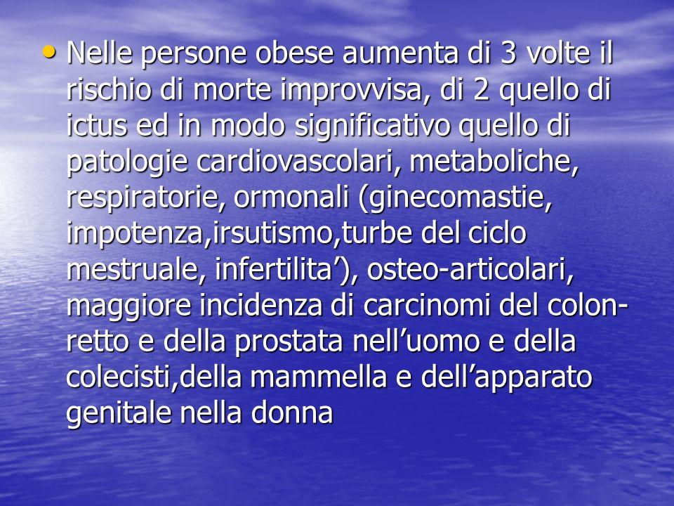 Nelle persone obese aumenta di 3 volte il rischio di morte improvvisa, di 2 quello di ictus ed in modo significativo quello di patologie cardiovascola