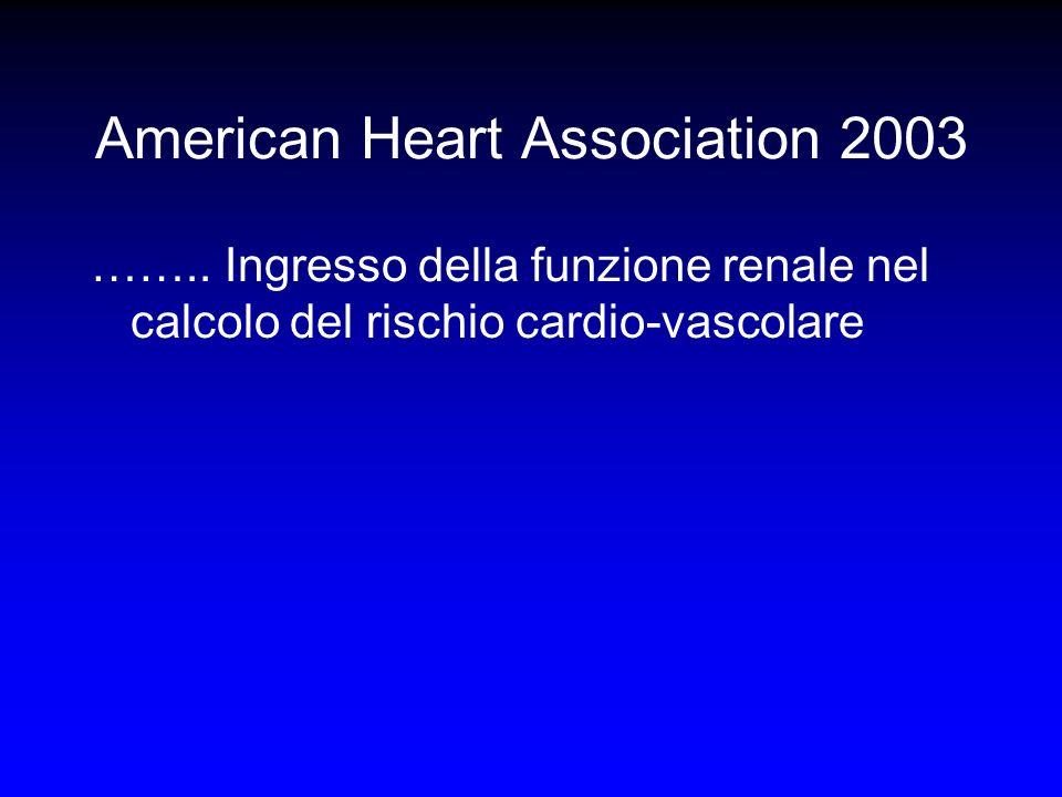 American Heart Association 2003 ……..