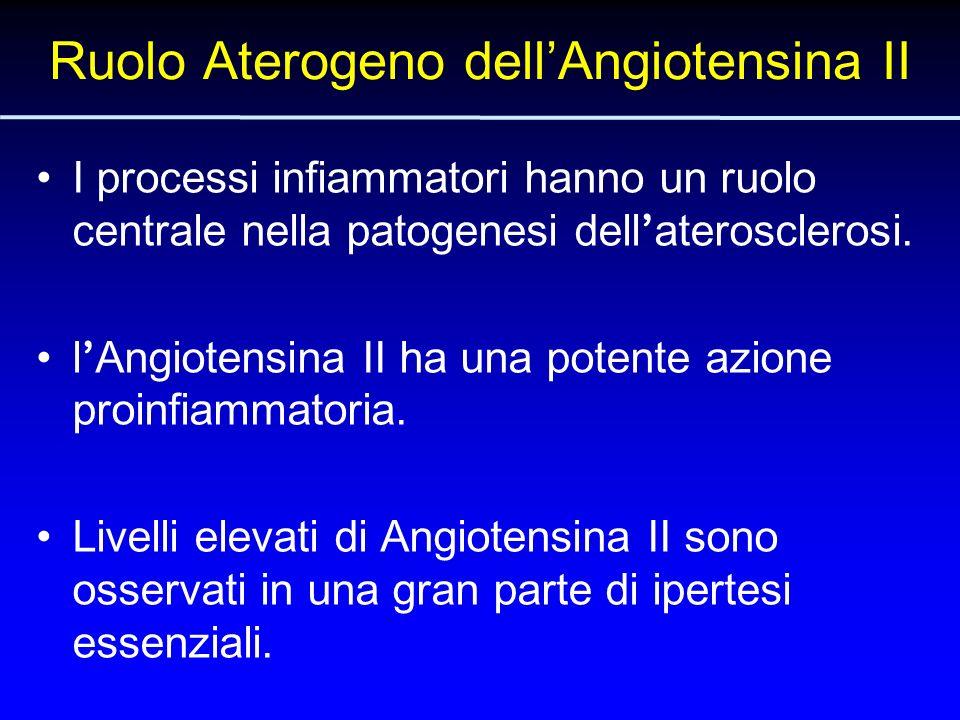 Ruolo Aterogeno dellAngiotensina II I processi infiammatori hanno un ruolo centrale nella patogenesi dell aterosclerosi.