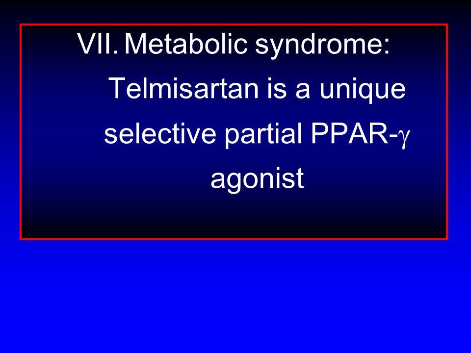 VII.Metabolic syndrome: Telmisartan is a unique selective partial PPAR- agonist