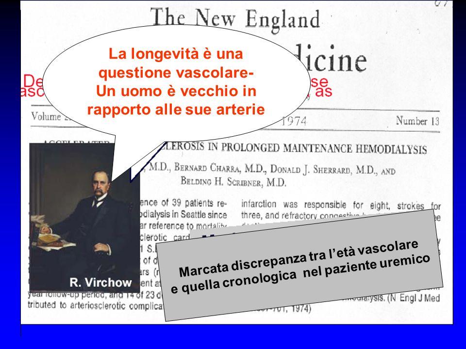 La longevità è una questione vascolare- Un uomo è vecchio in rapporto alle sue arterie Marcata discrepanza tra letà vascolare e quella cronologica nel paziente uremico 1974