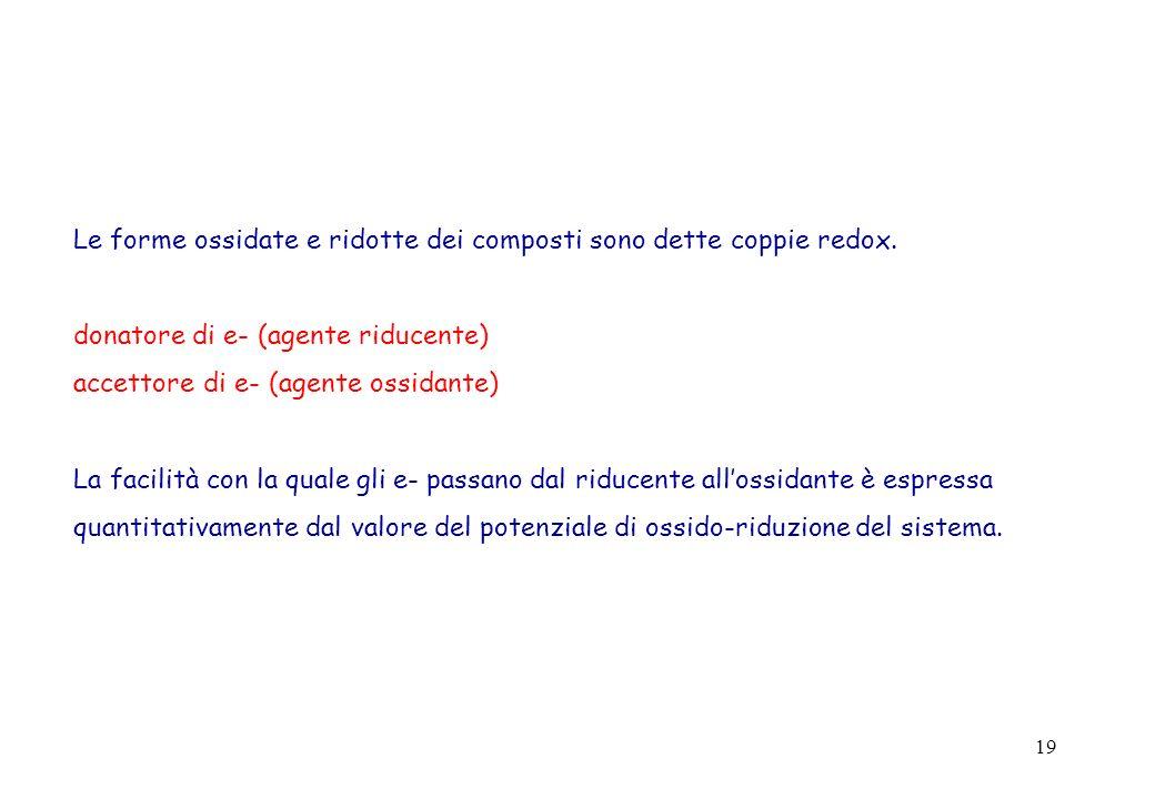 19 Le forme ossidate e ridotte dei composti sono dette coppie redox. donatore di e- (agente riducente) accettore di e- (agente ossidante) La facilità