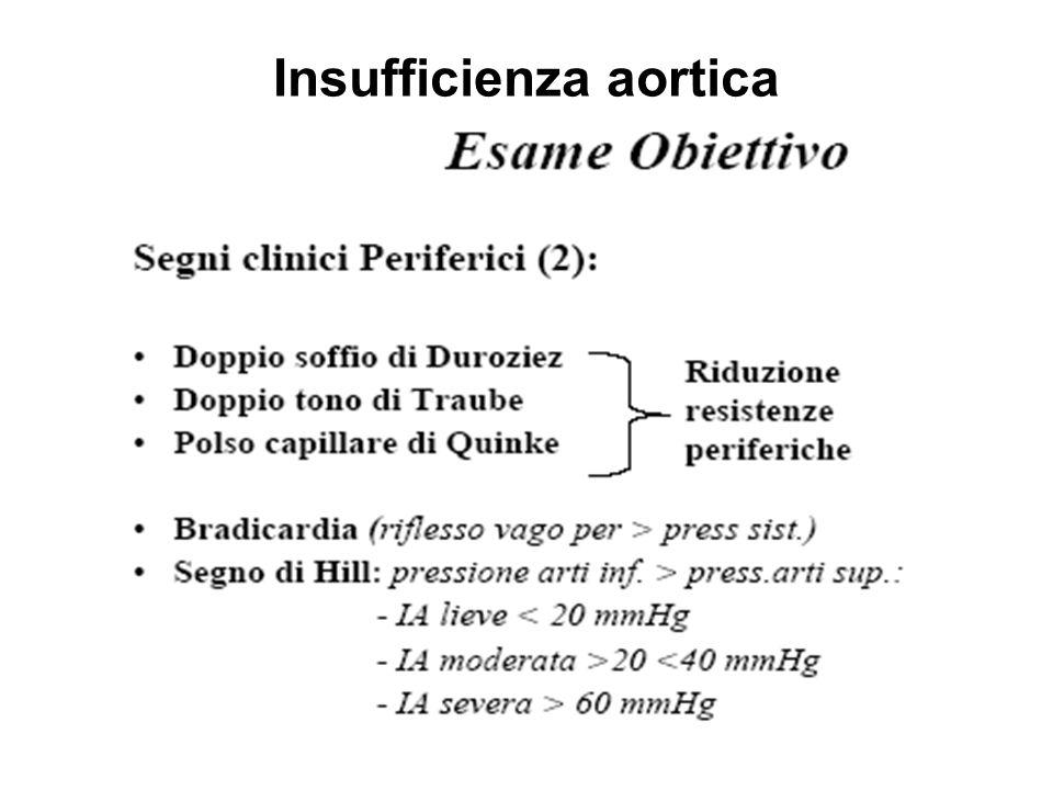 Sintomatologia Dispnea Palpitazioni Precordialgie