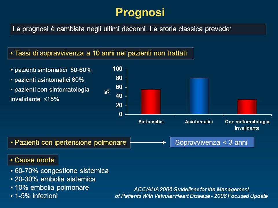 Prognosi Tassi di sopravvivenza a 10 anni nei pazienti non trattati La prognosi è cambiata negli ultimi decenni. La storia classica prevede: Pazienti
