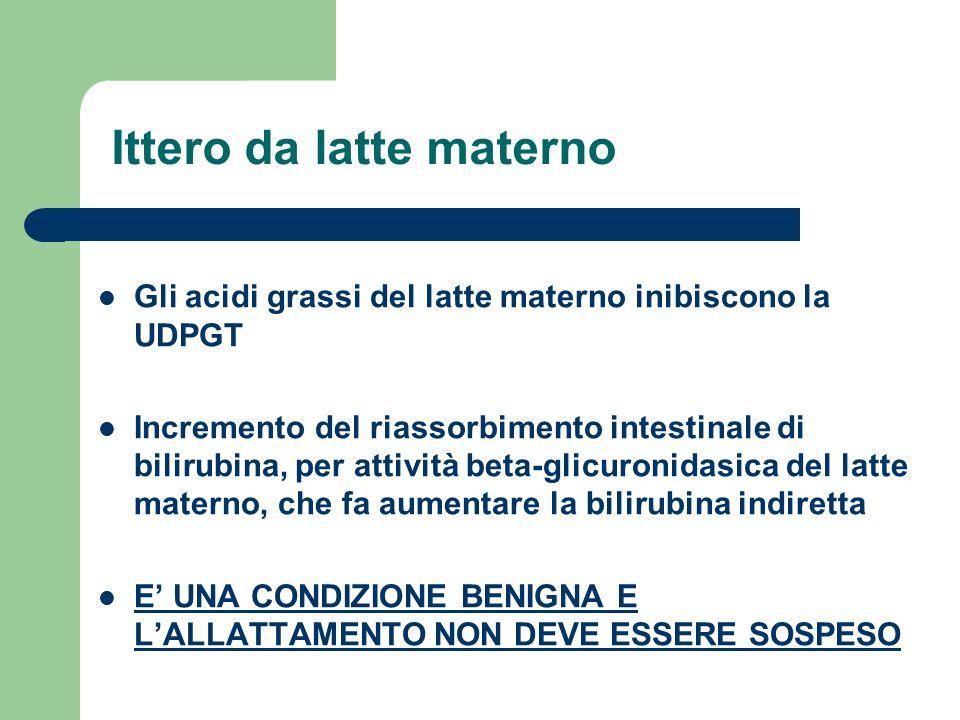 Ittero da latte materno Gli acidi grassi del latte materno inibiscono la UDPGT Incremento del riassorbimento intestinale di bilirubina, per attività b