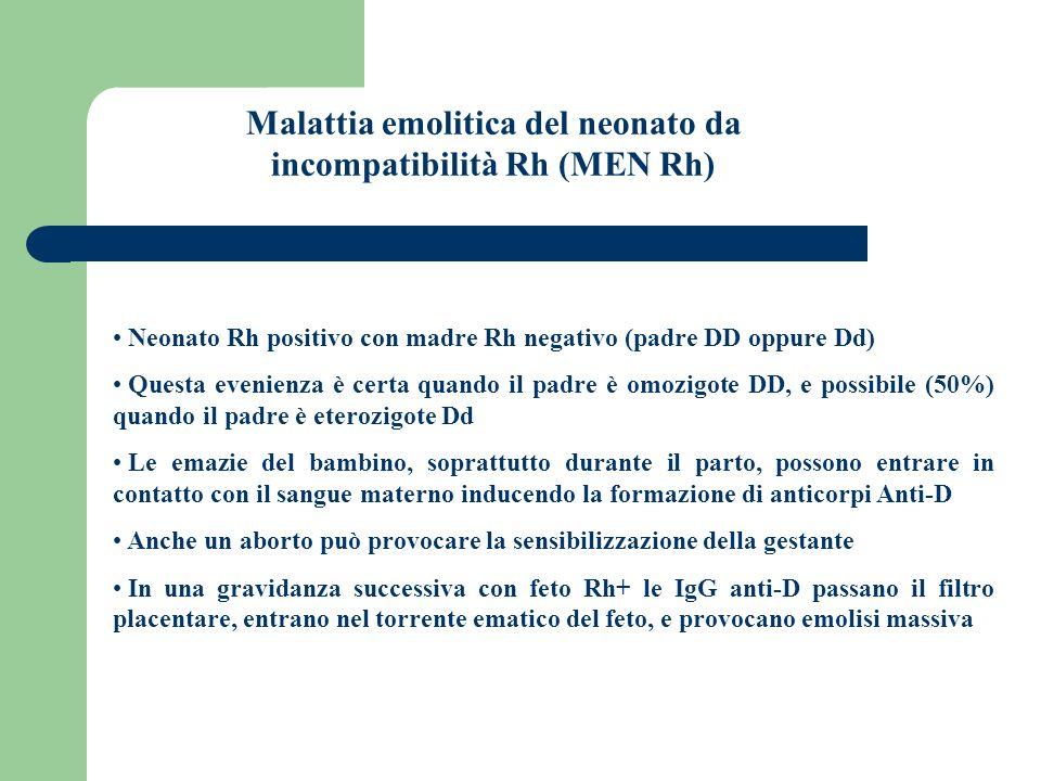 Malattia emolitica del neonato da incompatibilità Rh (MEN Rh) Neonato Rh positivo con madre Rh negativo (padre DD oppure Dd) Questa evenienza è certa