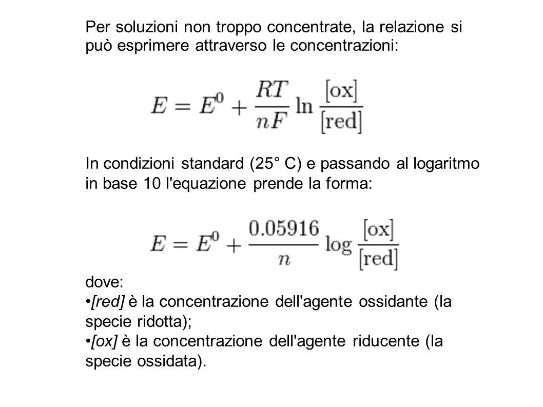 Per soluzioni non troppo concentrate, la relazione si può esprimere attraverso le concentrazioni: In condizioni standard (25° C) e passando al logarit