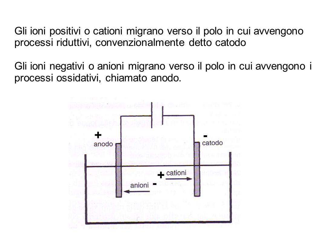 Il potenziale di ossido riduzione standard Per coppia redox si intende un elemento o un composto sia nella forma ossidata che nella forma ridotta.