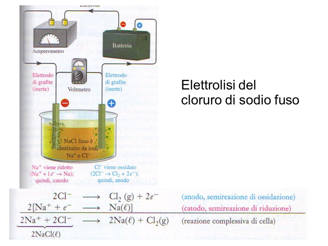 Il potenziale di ossido riduzione standard Potenziale di ossido-riduzione standard (Eo): differenza di potenziale tra la semicella di prova contenete concentrazione 1M della coppia redox in esame e la semicella di riferimento (elettrodo ad idrogeno).