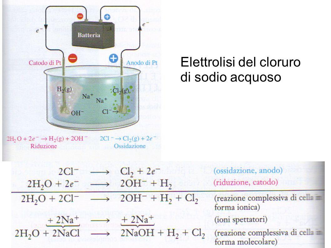 Il potenziale di ossido riduzione standard Conoscendo il Eo è possibile calcolare la variazione di energia libera standard ( G°) associata al flusso di elettroni dal NAD allossigeno.