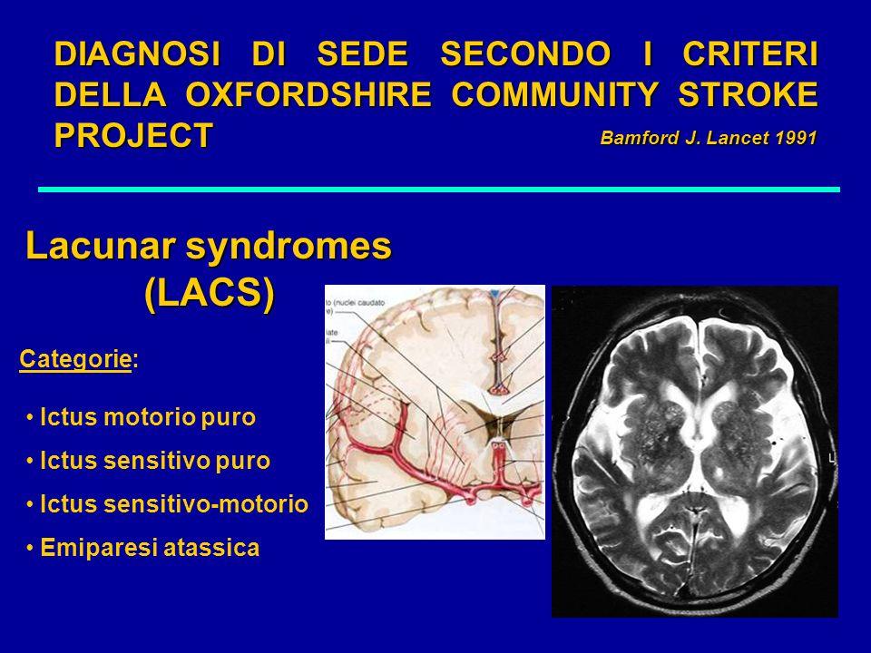 DIAGNOSI DI SEDE SECONDO I CRITERI DELLA OXFORDSHIRE COMMUNITY STROKE PROJECT Categorie: Lacunar syndromes (LACS) Bamford J. Lancet 1991 Ictus motorio