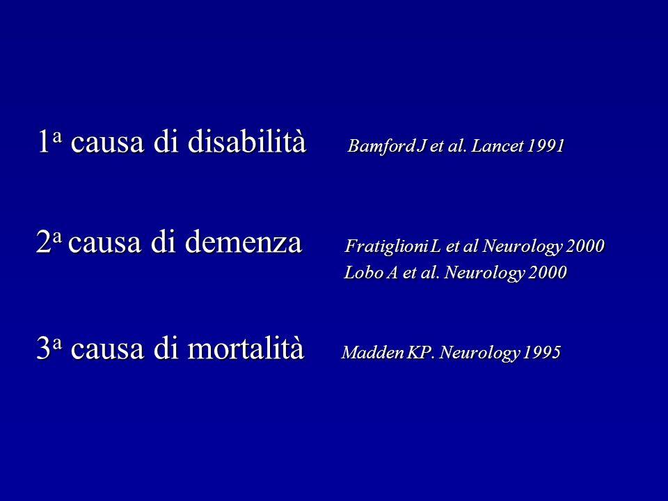 Unfractionated Heparin (UFH) International Stroke Trial (IST) (Lancet 1997) no efficay of s.c.