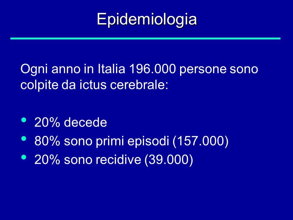 Epidemiologia Ogni anno in Italia 196.000 persone sono colpite da ictus cerebrale: 20% decede 80% sono primi episodi (157.000) 20% sono recidive (39.0