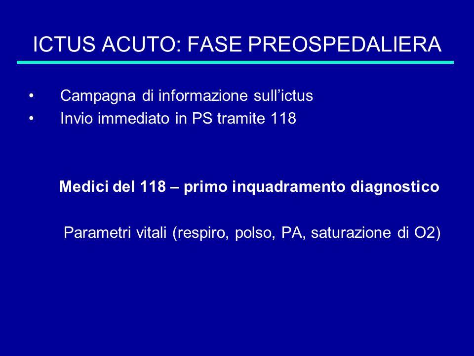 ICTUS ACUTO: FASE PREOSPEDALIERA Campagna di informazione sullictus Invio immediato in PS tramite 118 Medici del 118 – primo inquadramento diagnostico